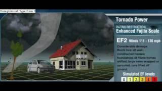 how to make a tornado maker