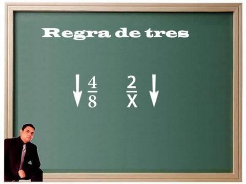 Matemática - Vídeo Aula sobre regra de tres simples