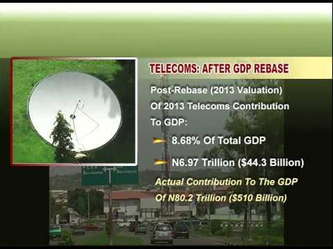 AIT News: Nigeria's Economic Outlook