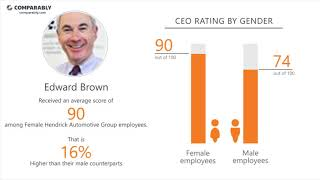 Hendrick Automotive Group's CEO and Office Environment - Q1 2019