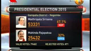 Presidential Election 2015 Rathgama