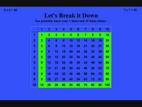 Youtube how to learn your times tables fast lessonpaths - How to learn your times tables ...
