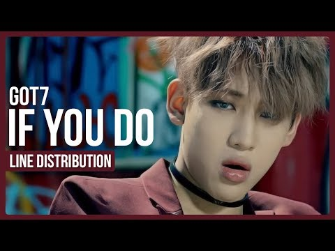 GOT7 - If You Do Line Distribution (Color Coded)