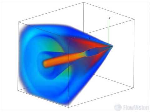 FlowVision CFD - Mermi Stabilitesi Yoğunluk & Mach