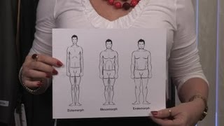 How to Dress to Flatter Your Body Type for Men : Men's Fashion Advice