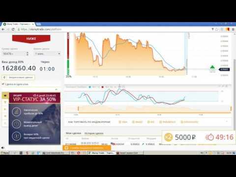 Торговля бинарные опционы демо счет