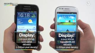 Samsung Galaxy Ace 2 vs Samsung Galaxy S3 Mini