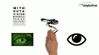 autofocus spectacles