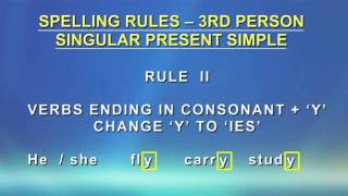 Spelling 3rd Person Singular Verbs