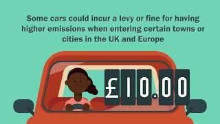 Euro 1 to Euro 6 – Euro emission standards explained