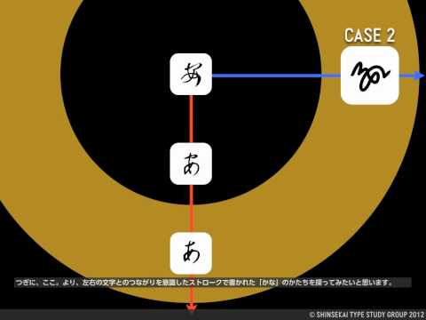 "The Formation of ""New"" Kana Written Horizontally - Shinsekai Type Study Group"