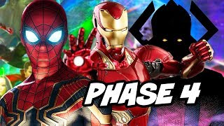 Avengers Infinity War Promo - 10 Confirmed Marvel Phase 4 Movies Analysis