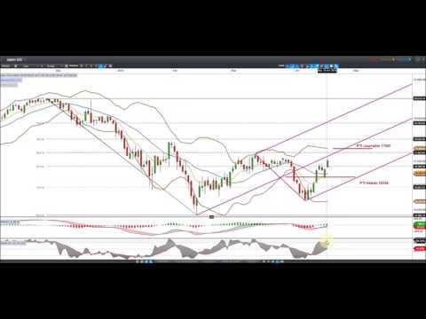 Analyse du  Nikkei et cac 40 par lecontactboursier pour le [20/04/2016]