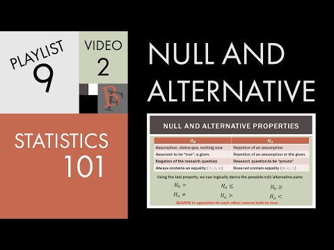Statistics 101: Null and Alternative Hypotheses - Part 1