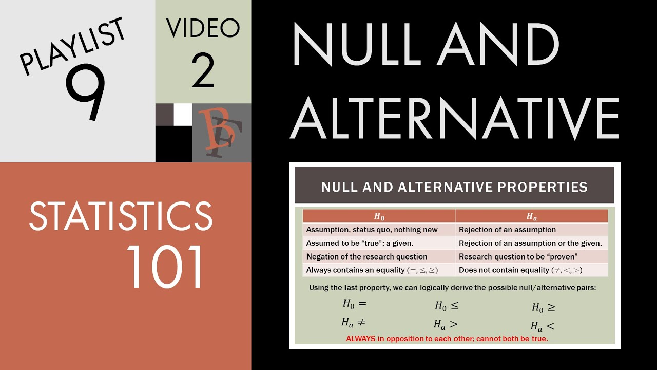 Statistics 101 Null And Alternative Hypotheses Part 1