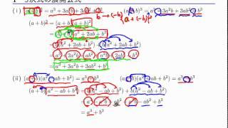 徹底攻略数学ⅡB