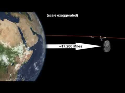 Asteroid 2012 DA14 5 Surprising Facts About Friday's Earth Flyby Feb 15