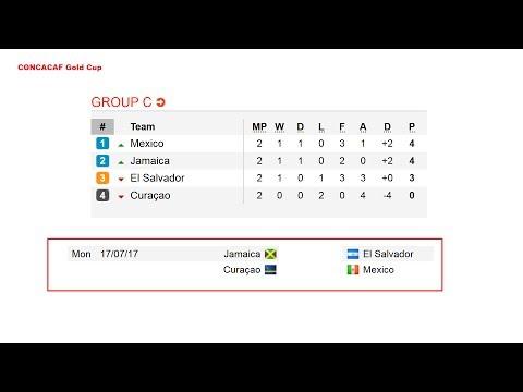 Кубок легенд по футболу 2018. Команды, рассписание