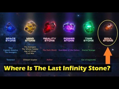 Where Are The Infinity Stones Now? Doctor Strange & Thor Ragnarok - Infinity Stones Explained