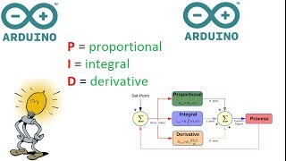 PID control on arduino