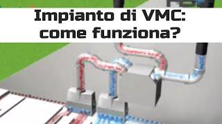 Video ventilazione meccanica controllata