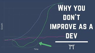 #1 Reason Why You Don't Improve As a Software Developer