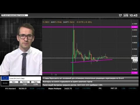 🔥17.10.2018. Утренний обзор крипто-валютного рынка