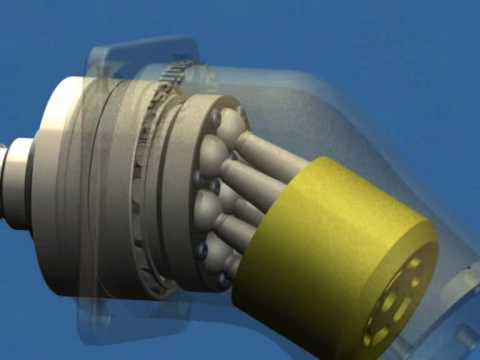 Bent Axis Hydraulic Motor Animation And Exploded View