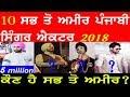 Top 10 Richest Punjabi Singer Actor 2017 18 19 Top Punjabi Singer Actor 2018 19 Babbu Mann Fans mp3