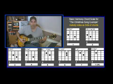 Christmas Song (Chestnuts Roasting...) Chord Melody Jazz Guitar Lesson By Joe Doran SeeDEGA Method