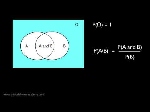 Conditional Probability: Basic Definition
