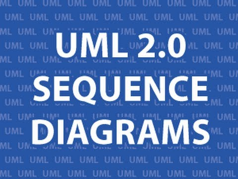 UML 2 Sequence Diagrams
