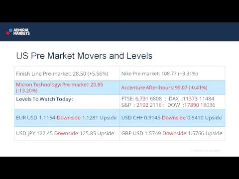 Wall Street Crossover Show   26.06.15   US Pre-Market Movers & Levels