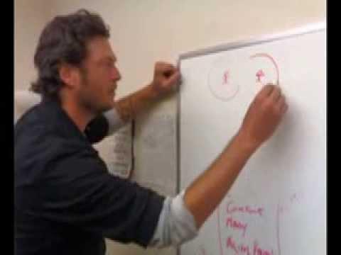 Pure BS: Blake Shelton Draws It Out