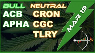 Marijuana Stocks (CGC WEED ACB CRON APHA TLRY) Cannabis MJ Chart Analysis for Today - March 19, 2019