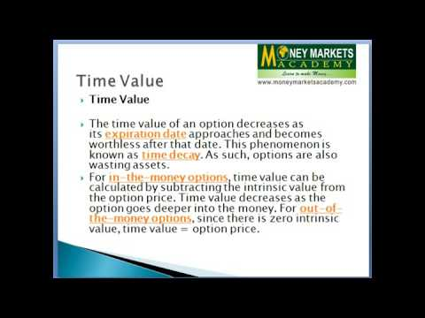 option pricing model explained in India Hindi & English Stock Market Training India Bangalore
