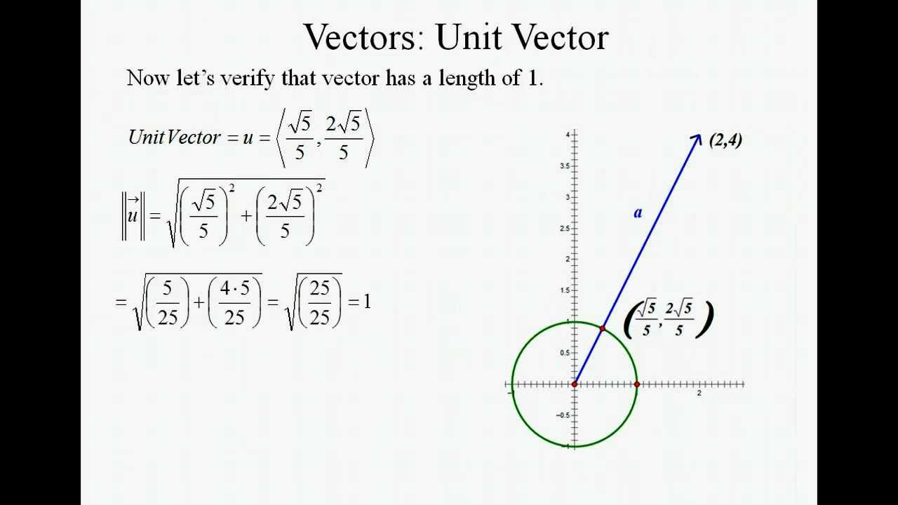 Unit vector dot product