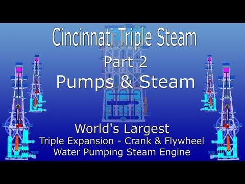 World's Largest Triple Expansion Steam Engine Part - 2