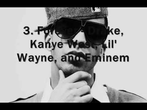 Top 15 Warm UpPump Up Rap Songs