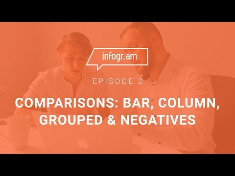 Comparisons: Bar, Column, Grouped & Negatives in Charts