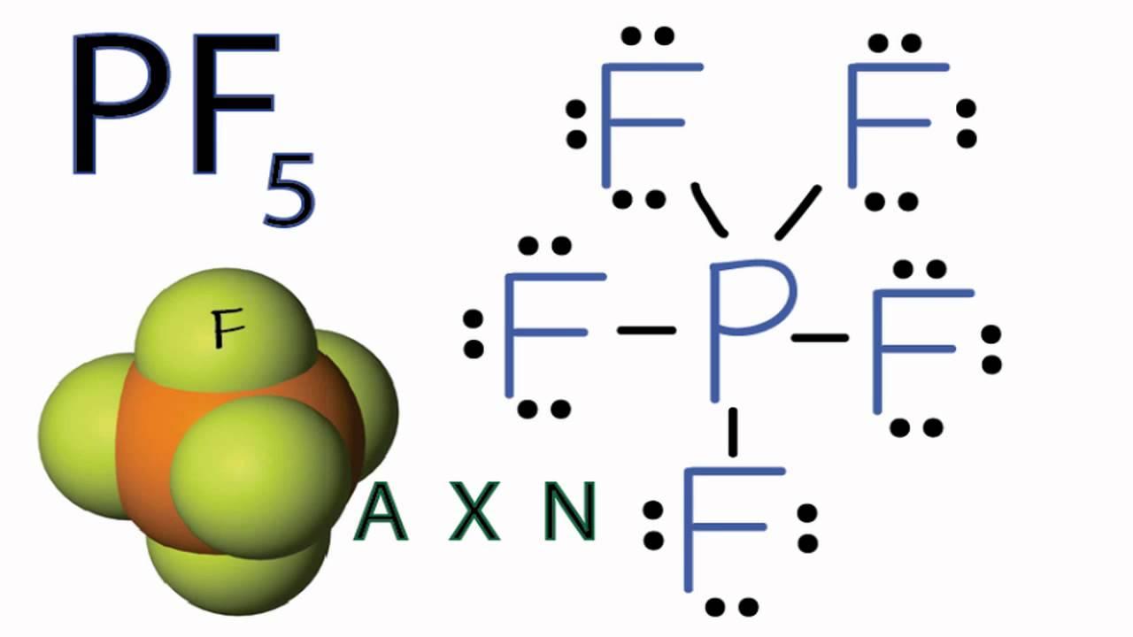 pf5 molecular geometry shape and bond angles youtube