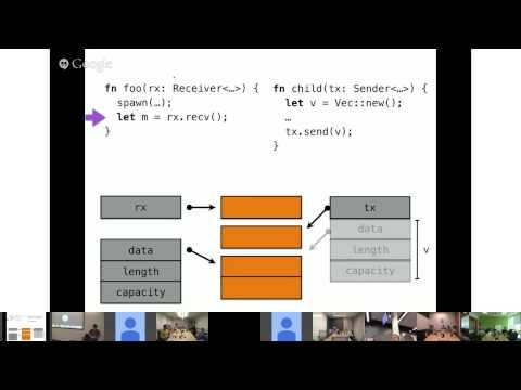 The Rust Programming Language