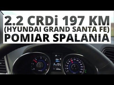 Hyundai Grand Santa Fe 2.2 CRDi 197 KM (AT) - pomiar spalania