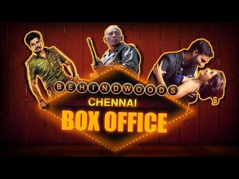 Motta Rajendran Takes On The Stars - Bw Box Office video