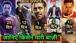 Box Office Collection of Avengers Endgame, Avengers EndgameWorldwide Collection,De de Pyaar de