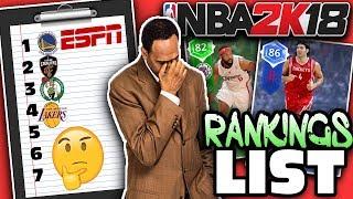 NBA POWER RANKINGS 2018! NBA 2K18 MYTEAM SQUAD BUILDER