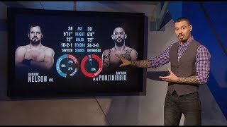 Fight Night Glasgow: UFC Breakdown