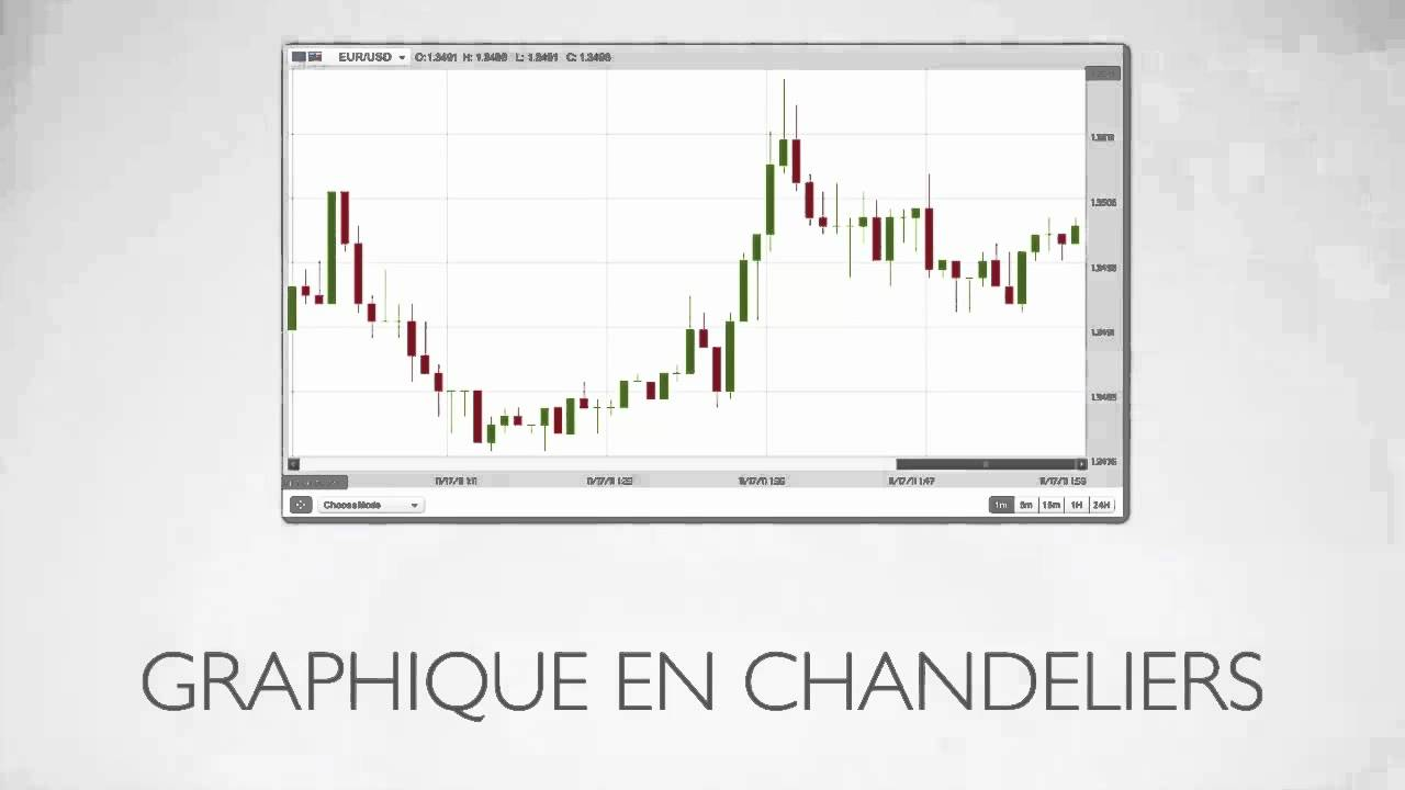 Trading d'options binaires wiki