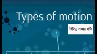 Types of motion | Class 9-10 | Physics