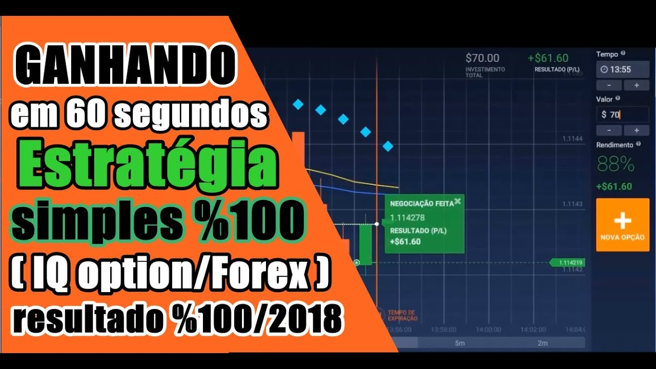 iq option estrategias